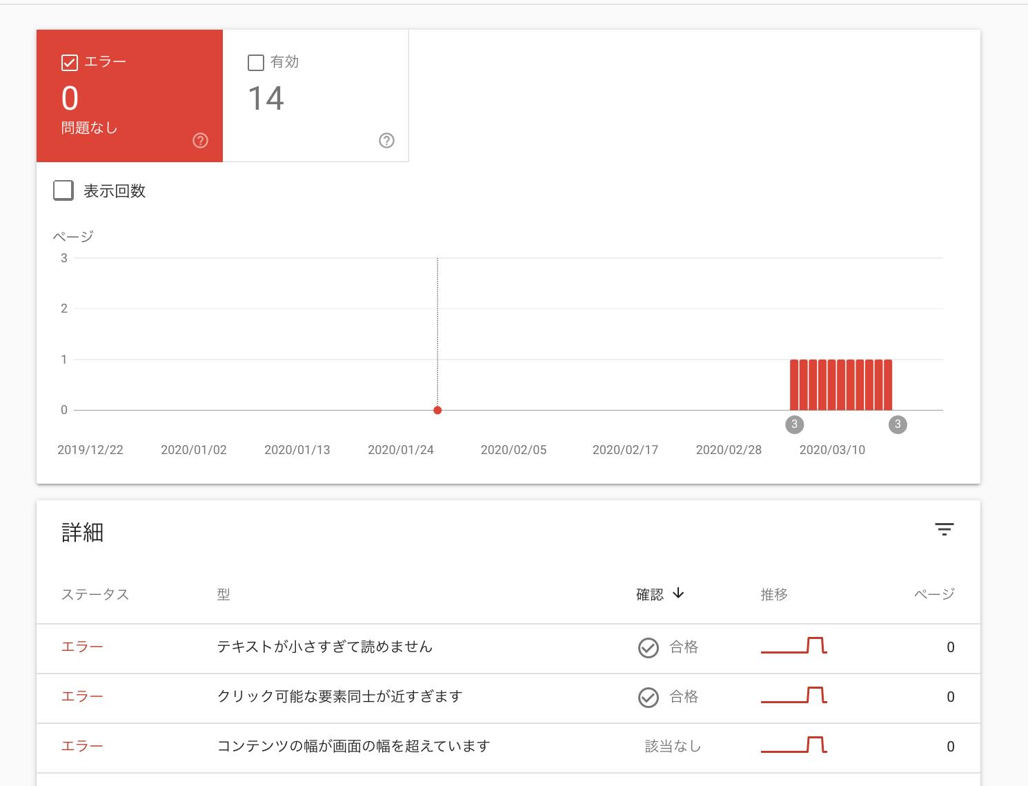 Google Search Consoleのモバイルユーザービリティー