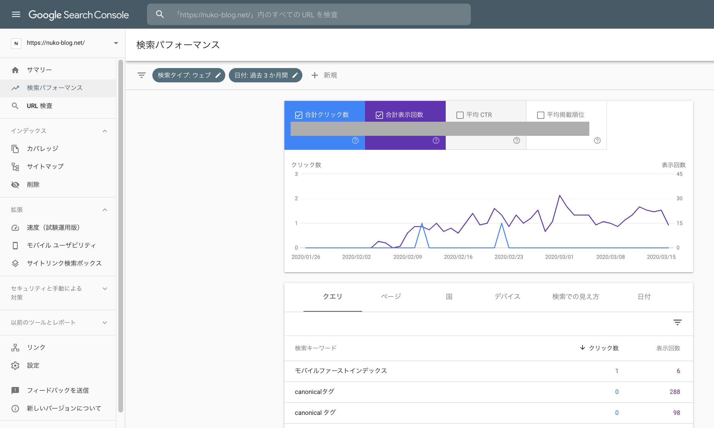 Google Search Consoleの検索パフォーマンス