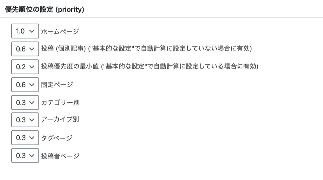 Google XML Sitemapsの優先順位の設定