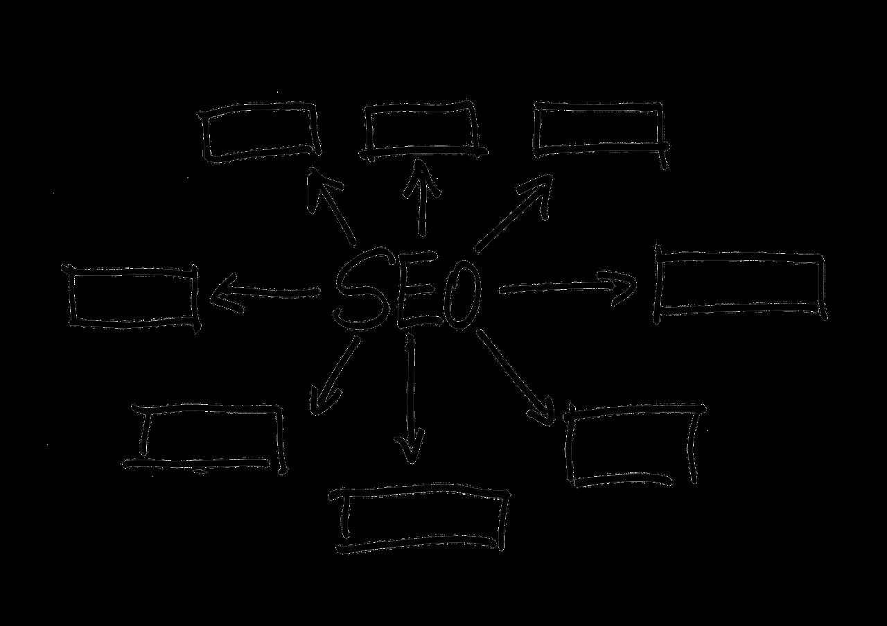 【WordPressプラグイン】WordPressサイトのSEO対策ができる「All In One SEO Pack」の設定・使い方
