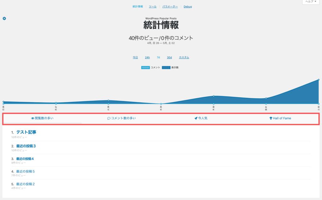 WordPress Popular Postsの統計情報