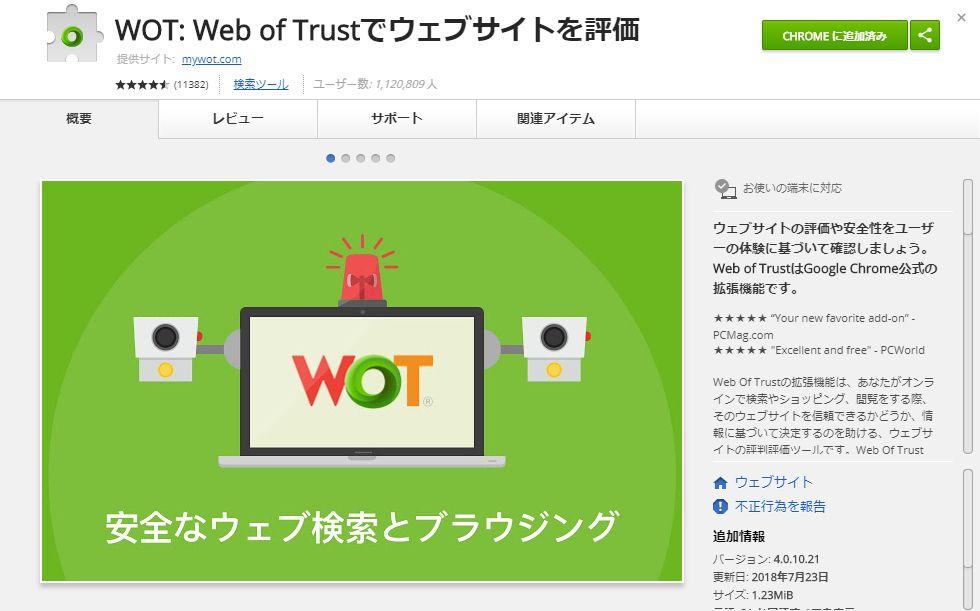 Web of Trust(WOT)